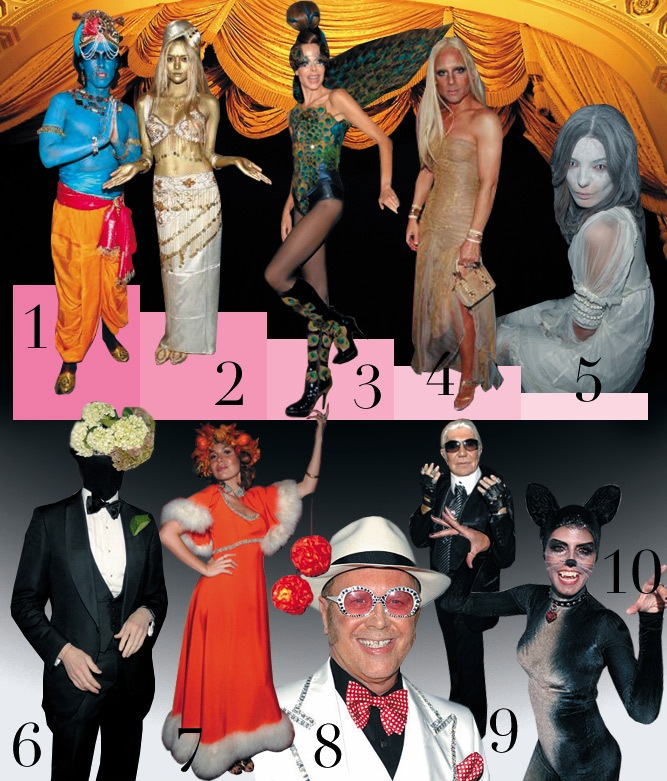 2007 Top 10 Halloween Costumes! | Patrishka's Open Mouth
